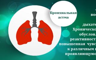 Особенности течения, лечения и симптоматики неконтролируемой бронхиальной астмы