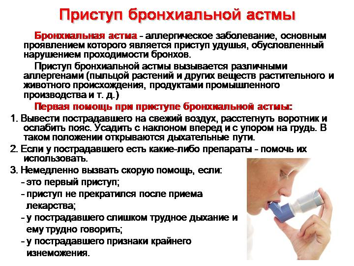 Первая помощь при приступе бронхиальной астмы