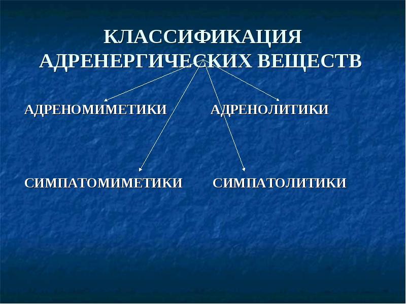 Классификация адренергических веществ