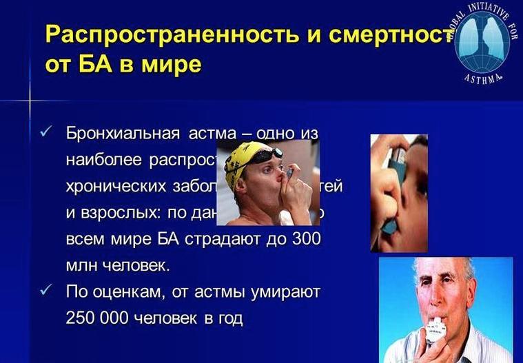 можно ли умереть от астмы - слайд