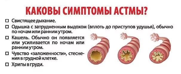 симптомы астмы
