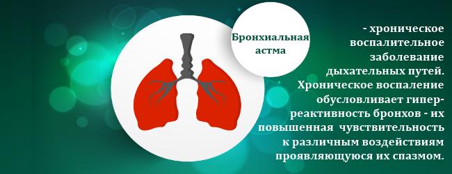 бронхиальная астма определение