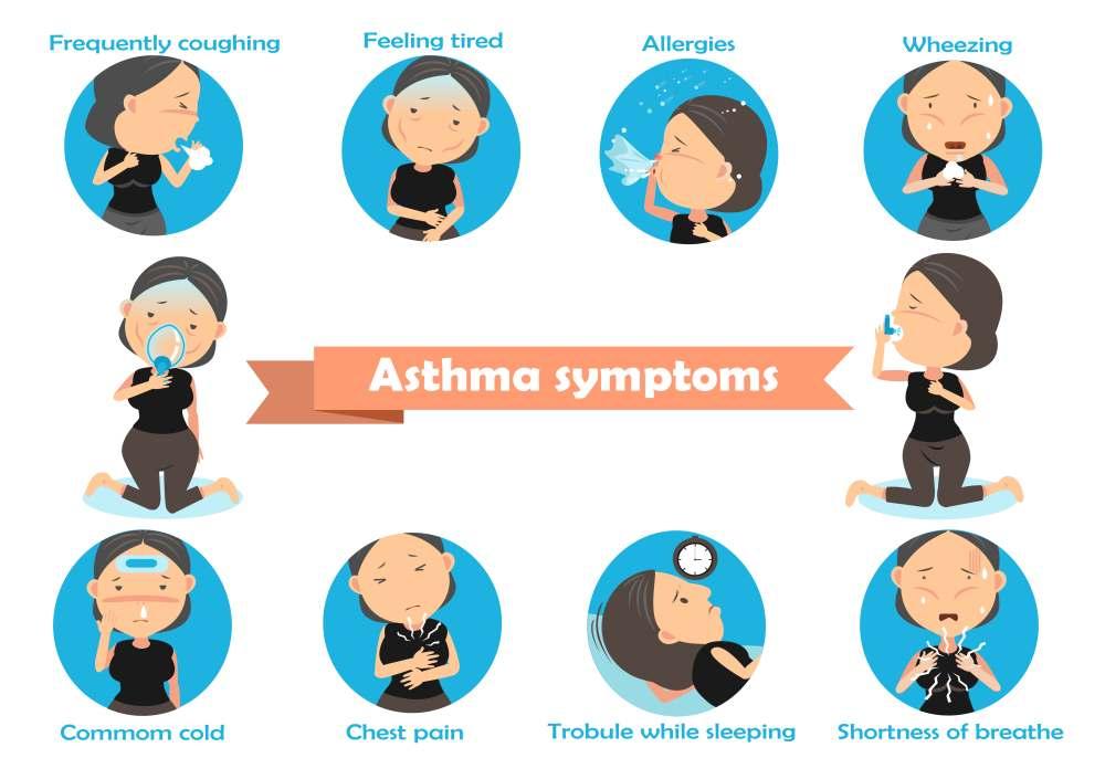 Сиптомы астмы